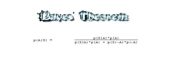 Bayestheorem_2